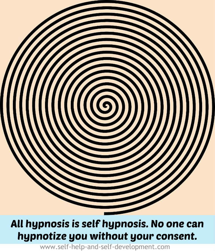 An image of the hypnosis wheel with the caption: All hypnosis is self hypnosis. No one can hypnotize you without your consent.